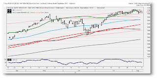 us stocks, sp 500 index, futures contract