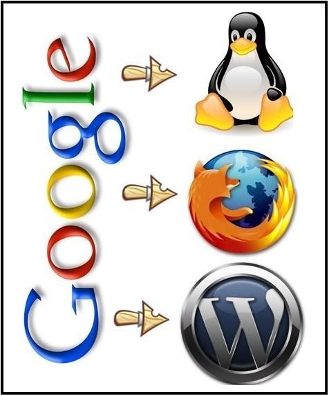 el software y sus tipos: