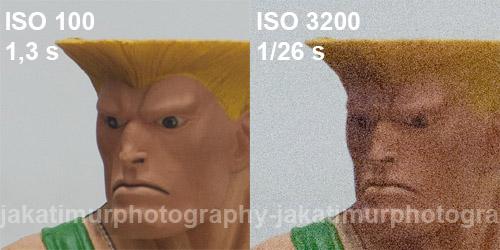 Understanding ISO 100 to 3200
