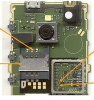 nokia X3-01 Insert Sim card problem solution