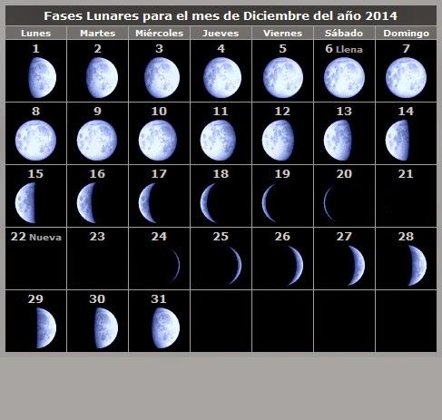 Las cuatro fases de la luna lunera for Calendario lunar de hoy