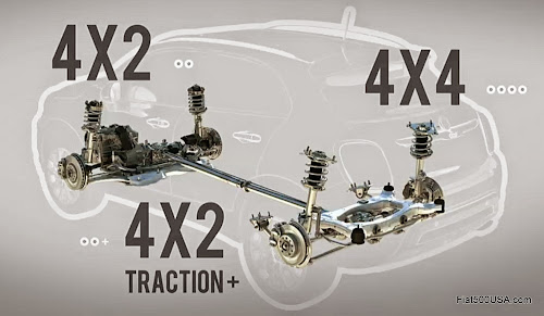 Fiat 500X Drivetrain Options
