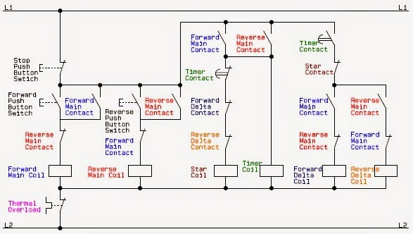Control Circuit Of A Star Delta Or Wye Delta Forward Reverse Electric Motor Controller