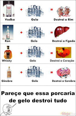 Mensagens Para Facebook e imagens Engraçadas Bebidas bebado