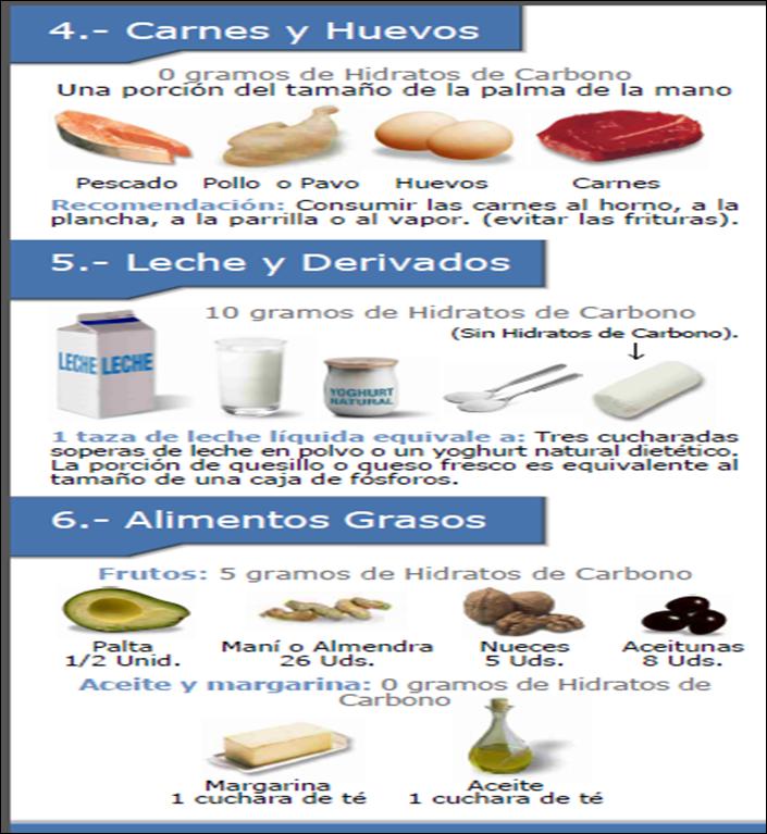 Dieta para pacientes diabeticos pdf