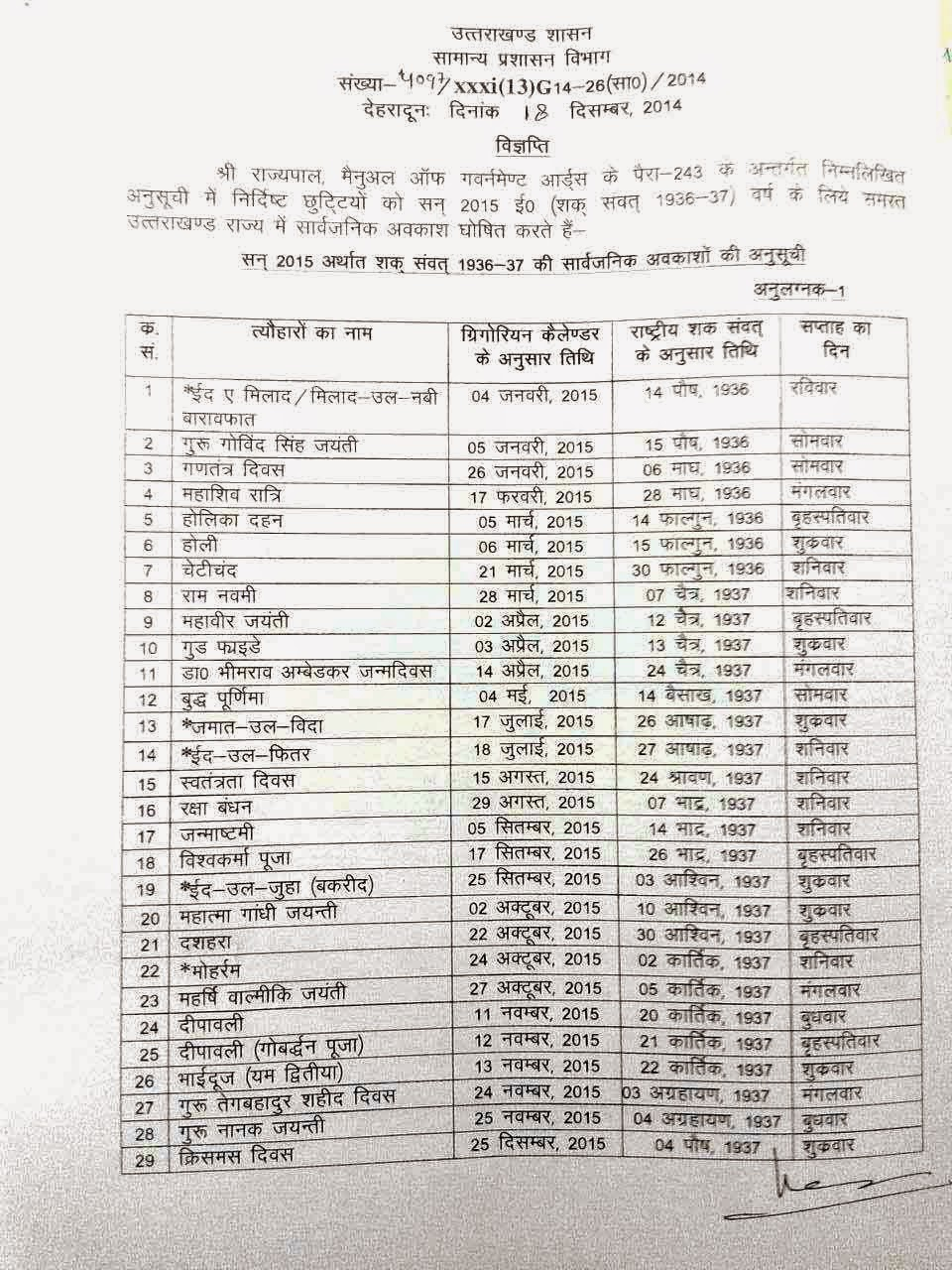 List of Government holidays for 2015 in state of Uttarakhand – for ...