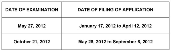 Filing of Application for Civil Service Eligibility Exam date