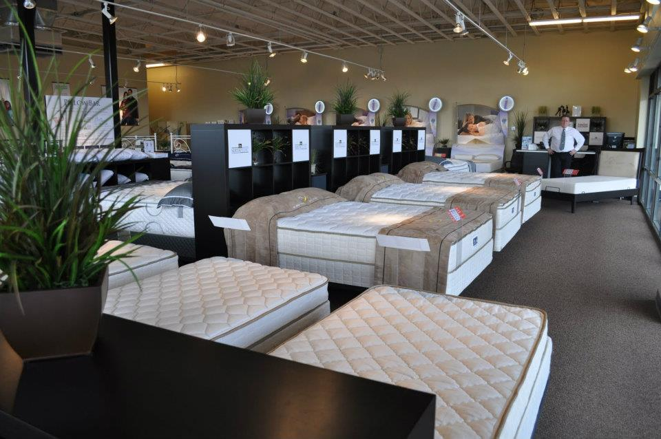 Americas Mattress of Beaverton
