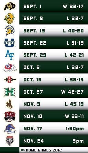 CSU Rams Football Schedule