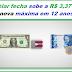 Dólar fecha sobe a R$ 3,37 e renova máxima em 12 anos