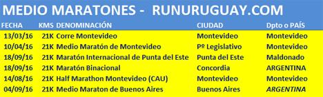 Medio Maratones (21K)