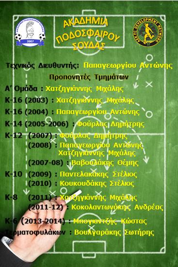 Προπονητικό Team 2018-19