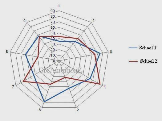 Qualitative Vs  Quantitative Research Methods How become