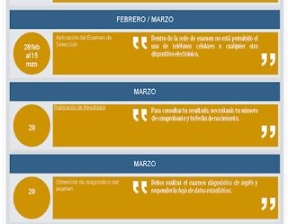 Resultados examen Licenciatura UNAM 2015-2016 Publicación Sistemas Escolarizado SUAyED UNAM 29 de Marzo