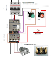DIRECT ON LINE DIAGRAM FOR THREEPHASE WITH CONTROL CIRCUIT