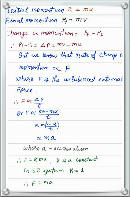 Mathematical Derivation of Newton