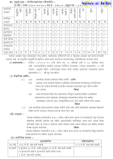 maharashtra+police+recruitment+advt5