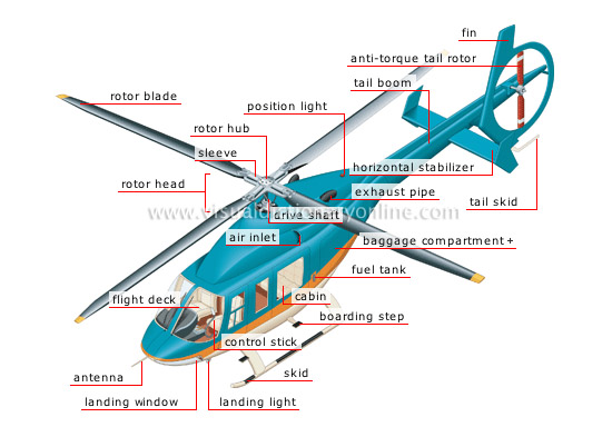 plane portable battery with Useful Inventions Diagram With Parts on Useful Inventions Diagram With Parts furthermore Connection Systems together with P237811P together with Exploding Batteries What You Can And Cant Bring On Board likewise T1463.