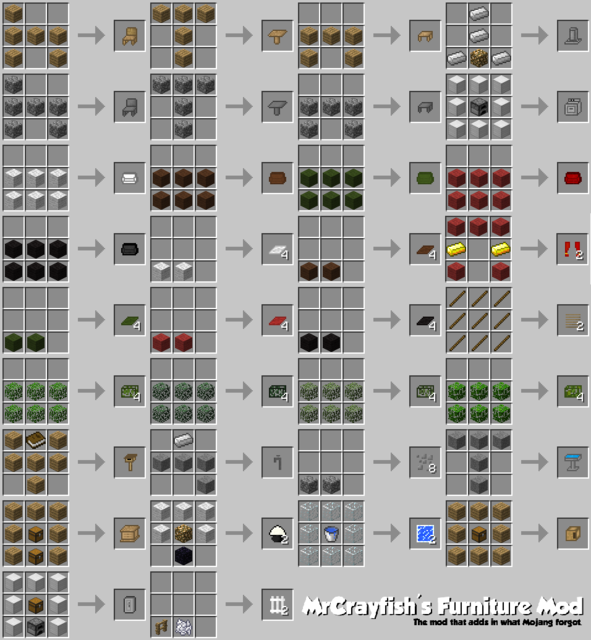 Minecraft Cracked 1.5.2 Mods Installieren
