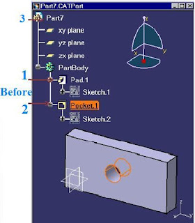 CAD courses Tree