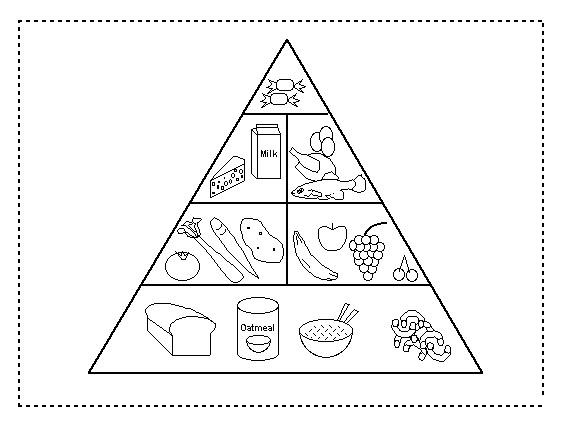 Piramide alimenticia para niños de primaria para colorear - Imagui