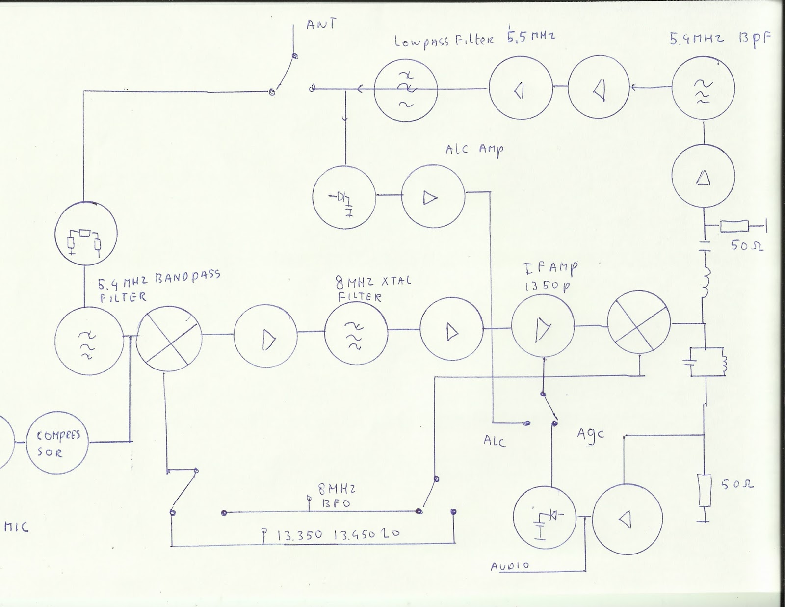 pa3emy  60 meter transceiver concept