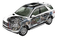 2011 2012 all new Mercedes-Benz M-Class W 166 mechanics mechanical parts look through x ray