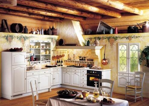 Cl sicos y tradicionales dise os de cocinas francesas for Diseno de cocina francesa