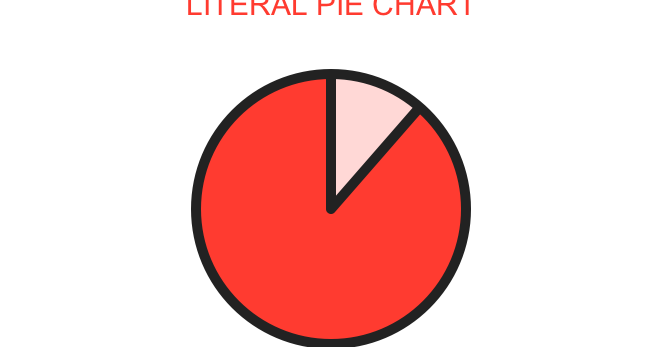 how to create an image of a pie chart in excel to use for your blog