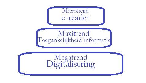 digitalisering samenleving