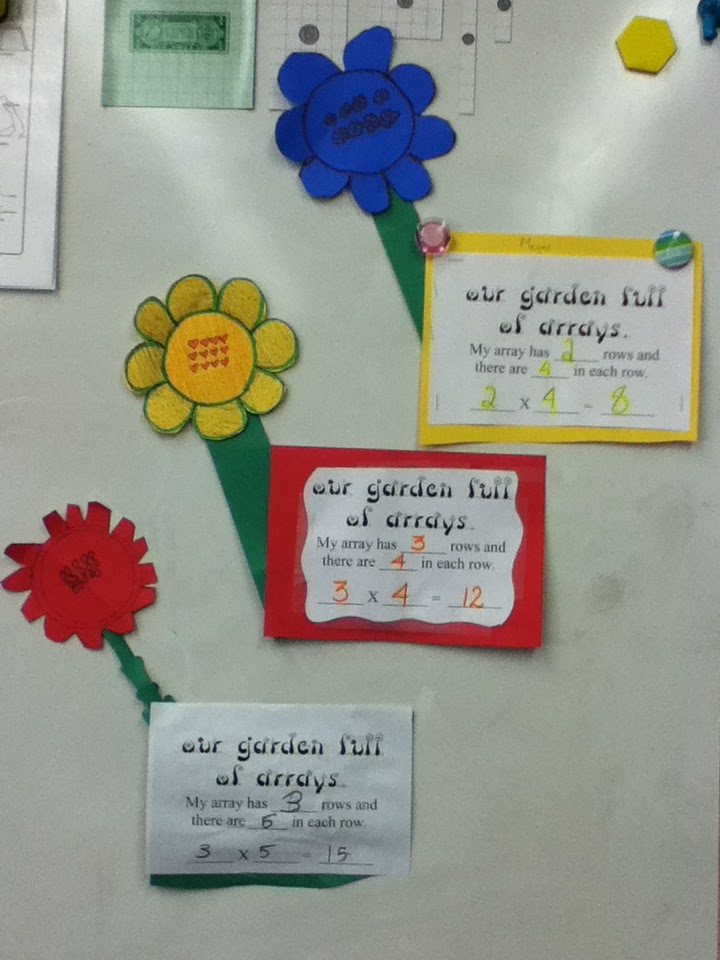 math projects for 3rd grade Math activities, projects, and lessons for 4th grade  2nd, 3rd, & 4th grade symmetry 2nd, 3rd, & 4th grade area 2nd, 3rd, & 4th grade.