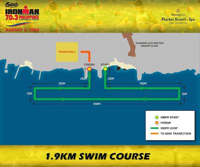 Ironman 70.3 Philippines swim course
