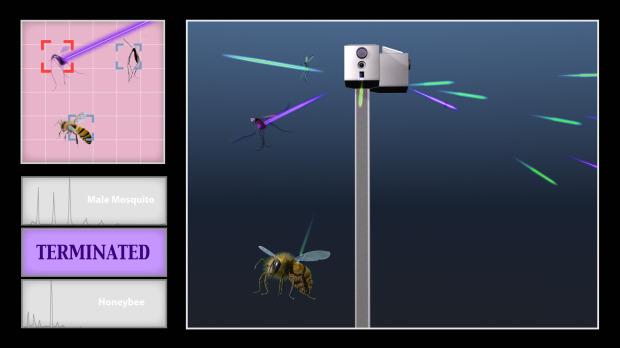 CS 356 - Technopreneurship: Improved.. Feasible.. Technology. Mosquito Laser