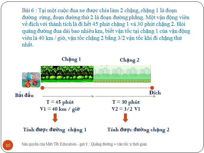 Bài tập tính quãng đường - Tiết 1 - Toán lớp 5 (10)