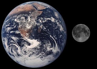 Earth compared to Moon