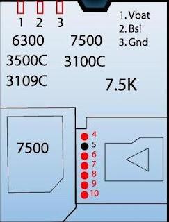 Nokia 6300 Pinout