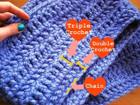 DIFFERENT CROCHET STITCHES FOR SCARF - CROCHET PATTERNS