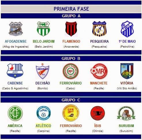 Campeonato Pernambucano da Série A-2 2008: Mudanças nas chaves