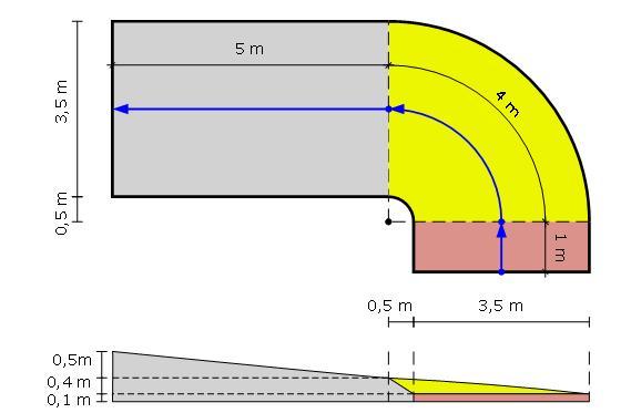 Elevation D Un Plan Archi : Comment dessiner une pente de