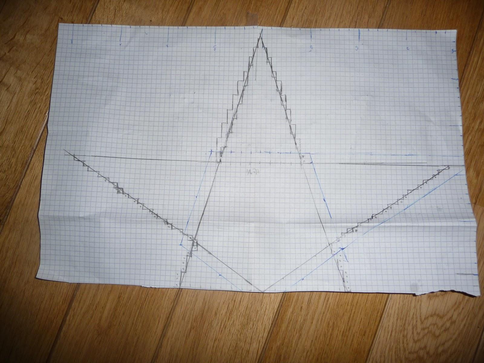 projekt swetra z gwiazdą