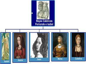 Dinastia de los Reyes catolicos