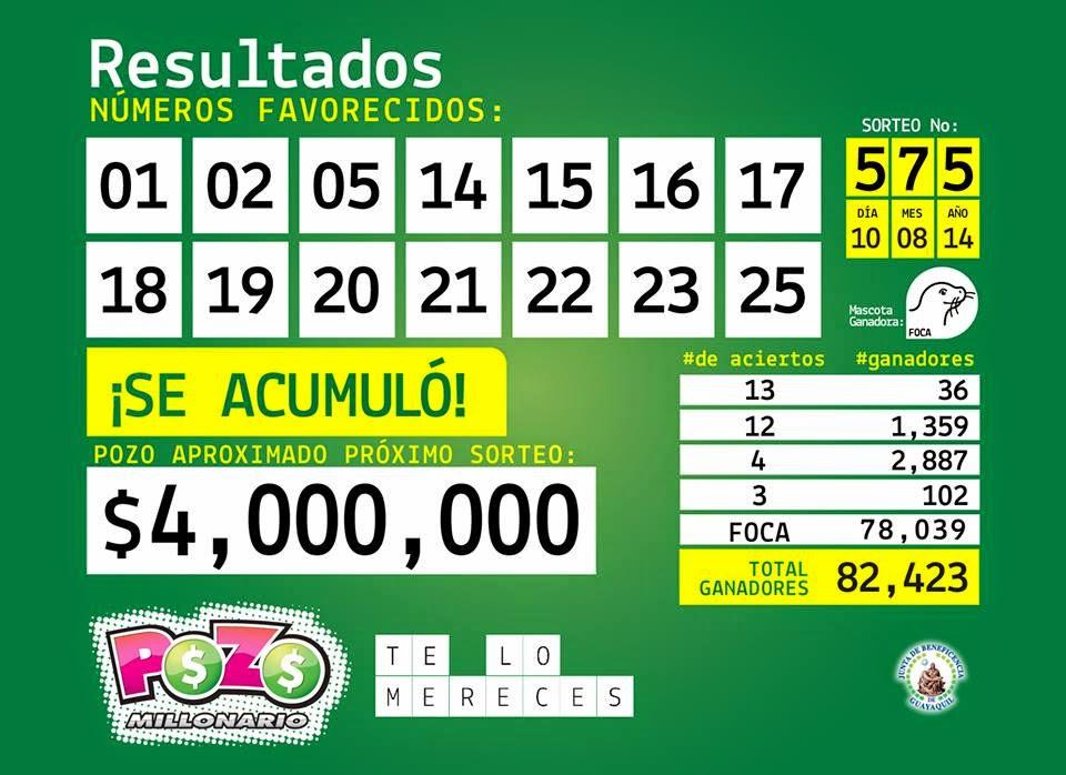 numeros ganadores sorteo pozo millonario 576