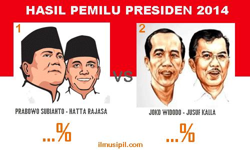 Hasil Real Count Pemilu Presiden 2014 Oleh KPU