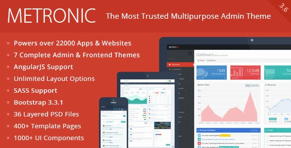 Popular Responsive Admin Dashboard Template