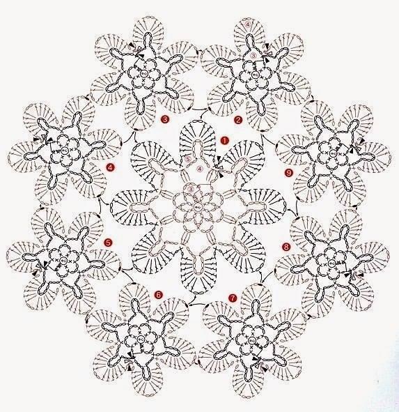 Un momento por favor ...: #710 Gráfico de Tapete de Flores tejido a ...