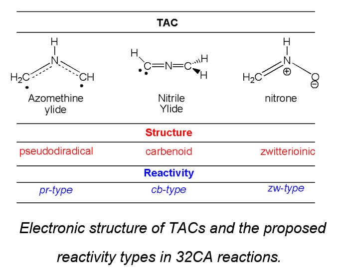 32CA reactions