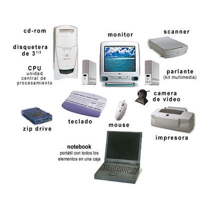 Portafolio de evidencia componentes de un sistema de for Que significa hardware