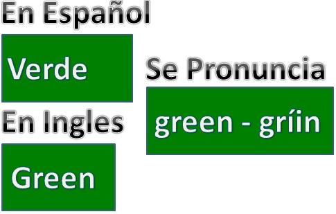 Conocer gente espanol ingles