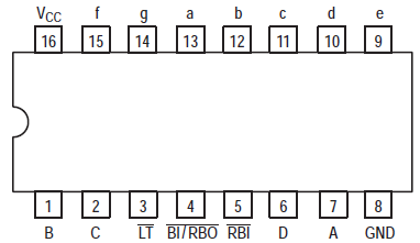 7C 7C  makeyourownchip   7C74153 pinout further Ci Ttl Registro De Cambio Universal Bidireccional De 4 Bits 74ls194 additionally Datasheet Ic Logic Often Used also binational Circuits Encoder Decoder L26817 as well 3 To 8 Binary Decoder. on datasheet 74ls138