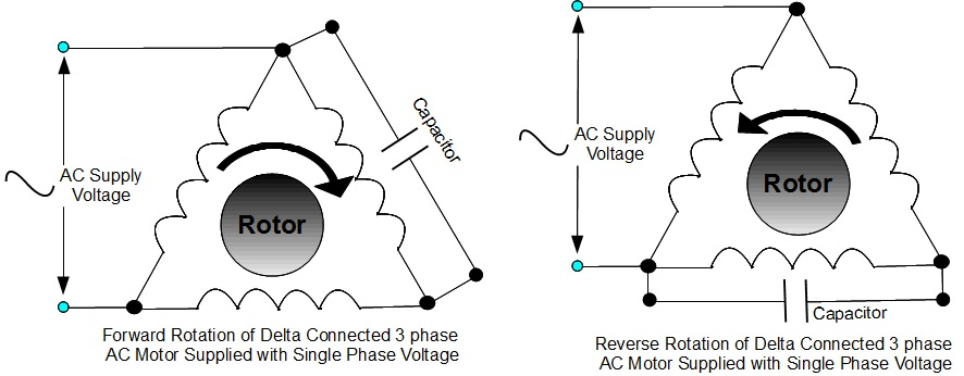 running a three phase ac induction motor on single phase supply forward and reverse rotation of a delta connected 3 phase ac motor powered by single phase